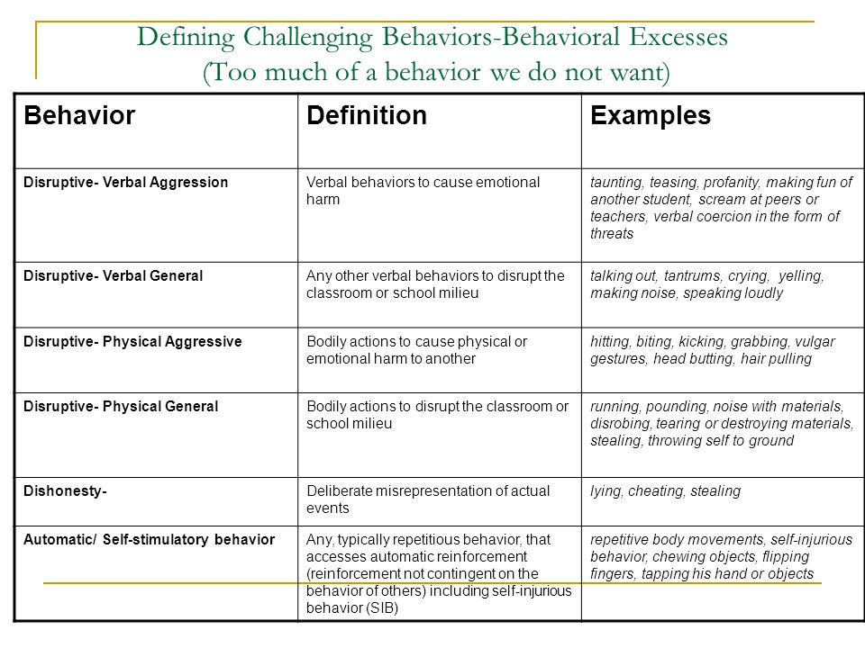 Defining Challenging Behaviors-Behavioral Excesses (Too much of a behavior we do not want)