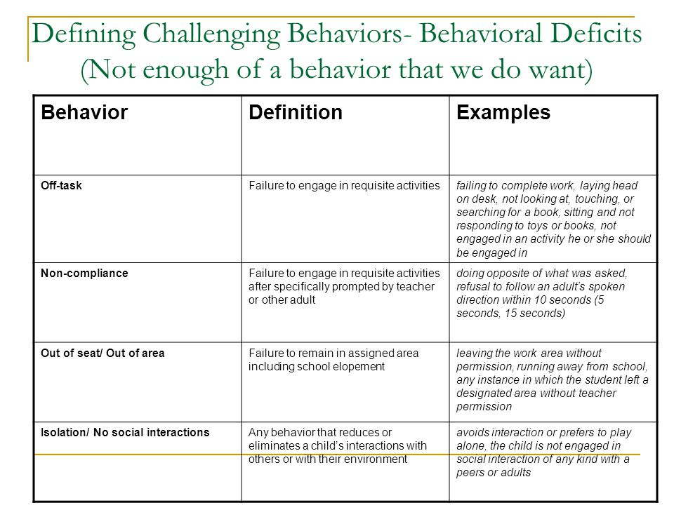 Defining Challenging Behaviors- Behavioral Deficits (Not enough of a behavior that we do want)