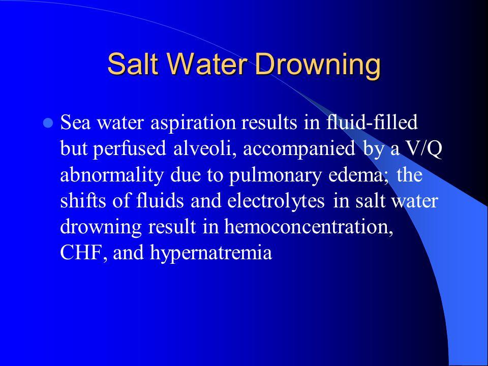 Salt Water Drowning