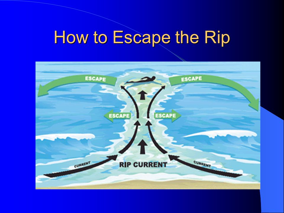 How to Escape the Rip