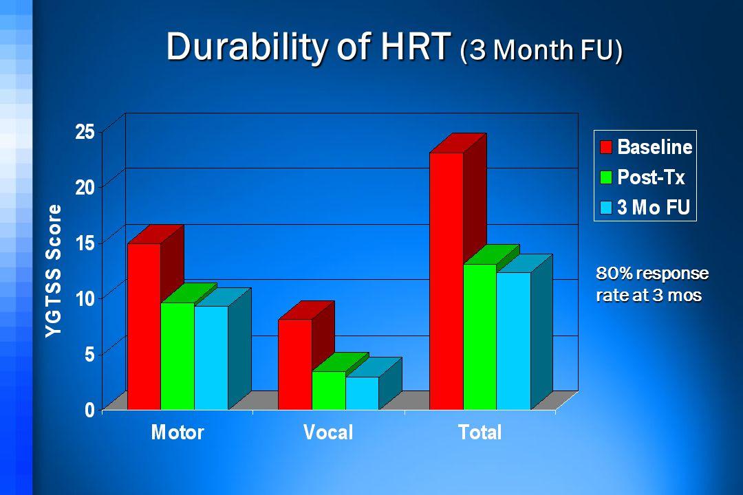 Durability of HRT (3 Month FU)
