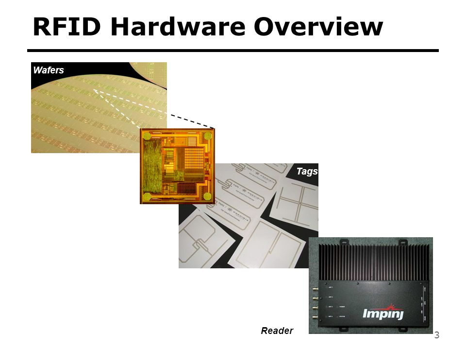 RFID Hardware Overview