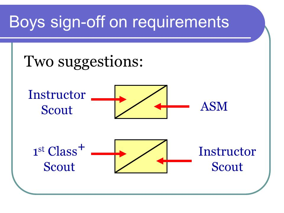 Boys sign-off on requirements