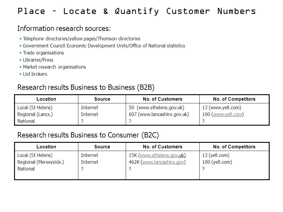Place – Locate & Quantify Customer Numbers