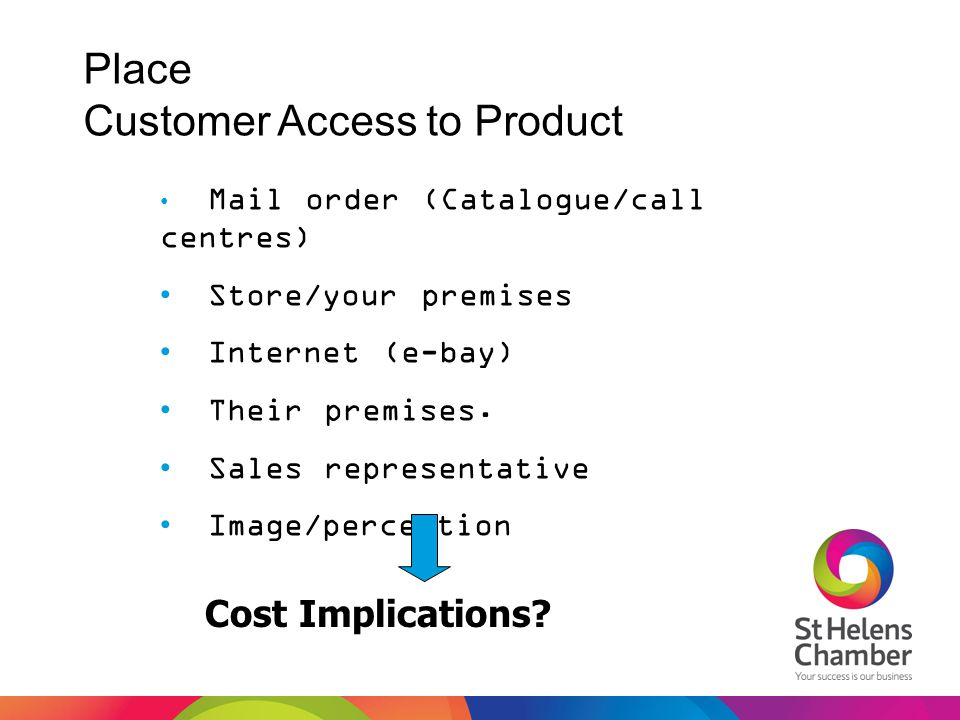 Place Customer Access to Product