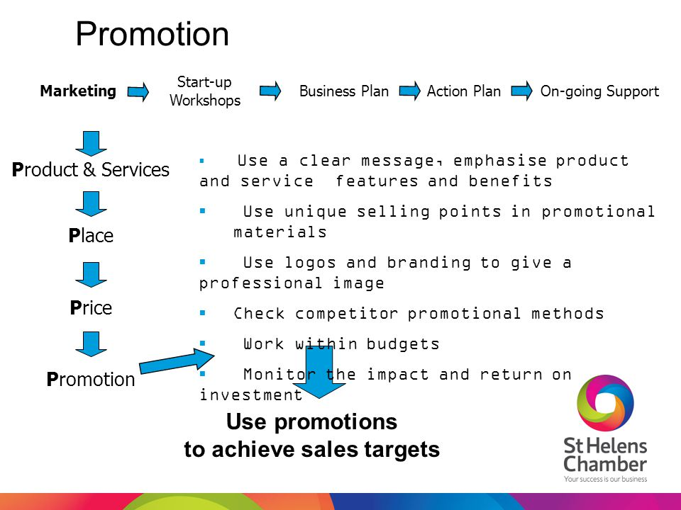 Use promotions to achieve sales targets