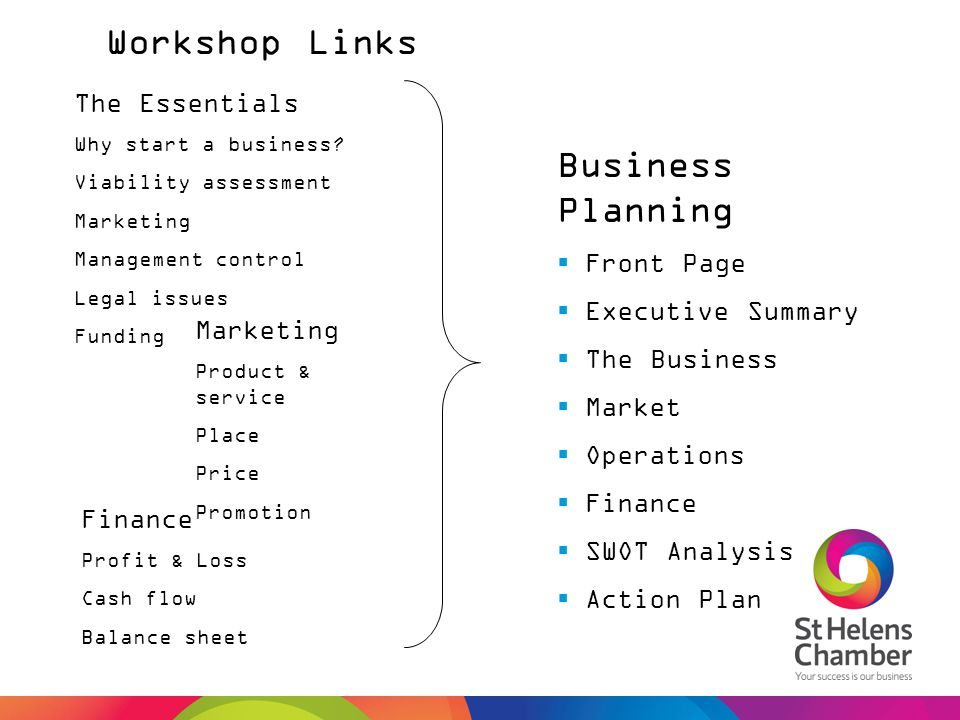 Workshop Links Business Planning The Essentials Front Page