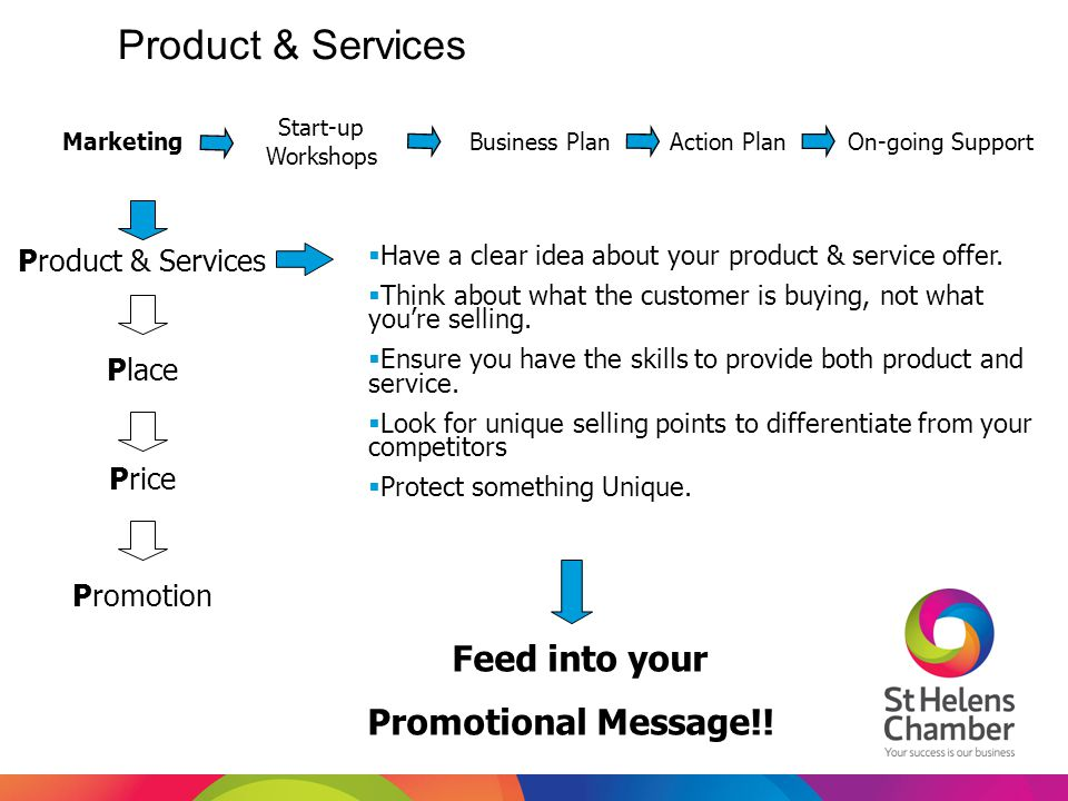 Product & Services Promotional Message!! Product & Services Place
