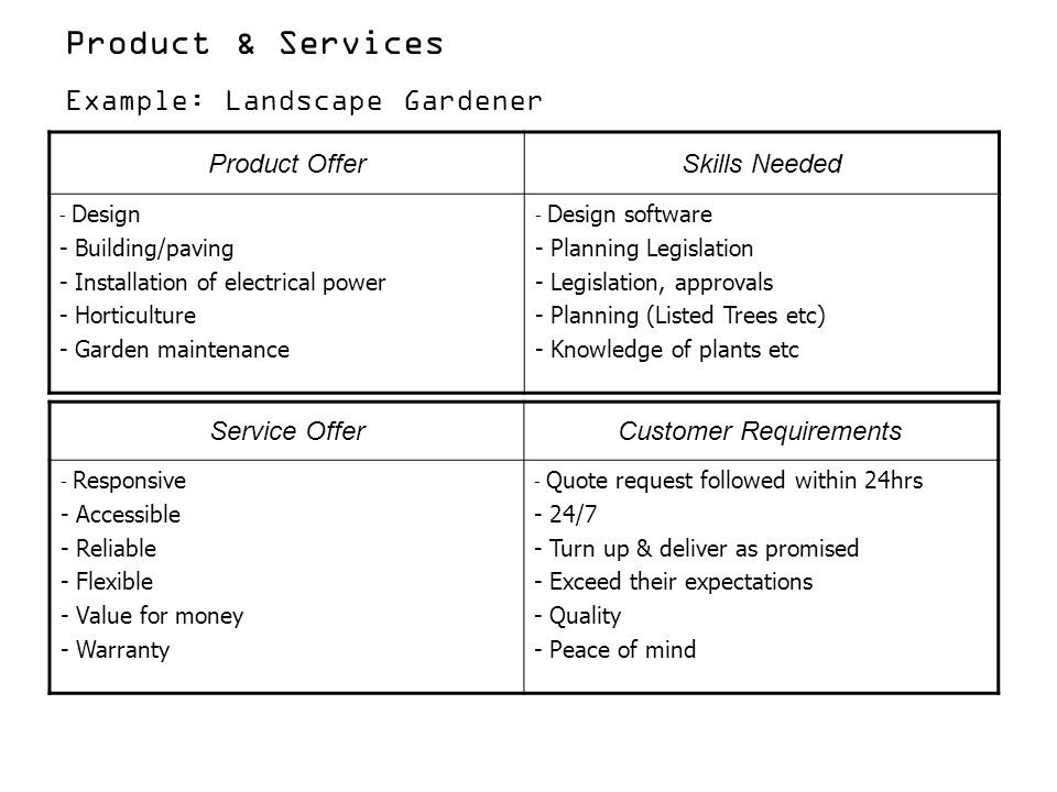 Product & Services Example: Landscape Gardener Product Offer