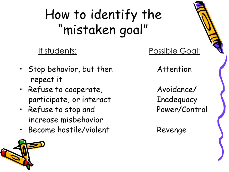 How to identify the mistaken goal