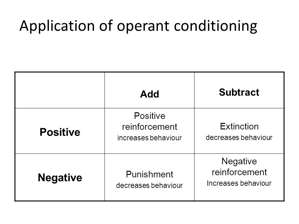 Application of operant conditioning