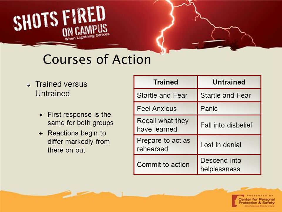 Courses of Action Trained versus Untrained Trained Untrained