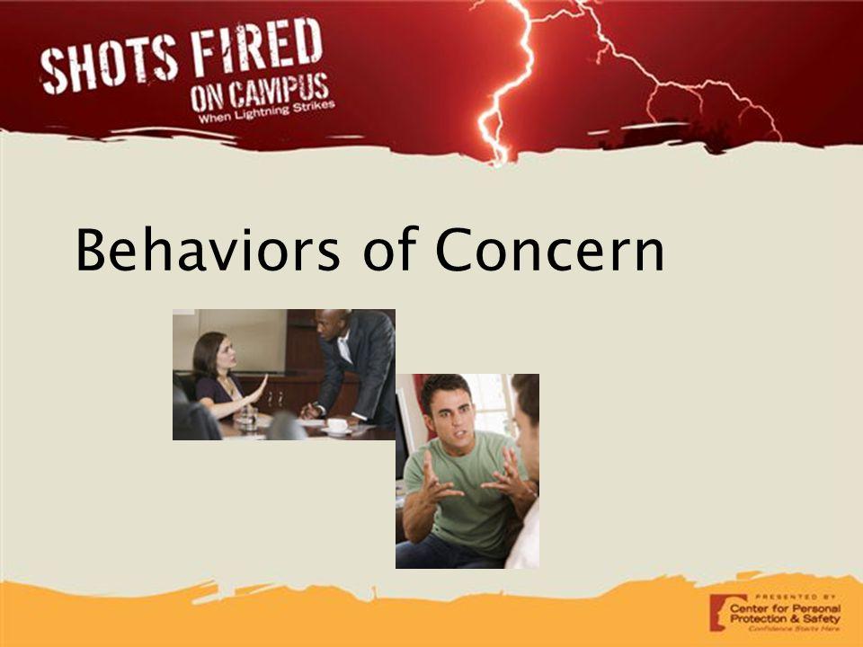 Behaviors of Concern