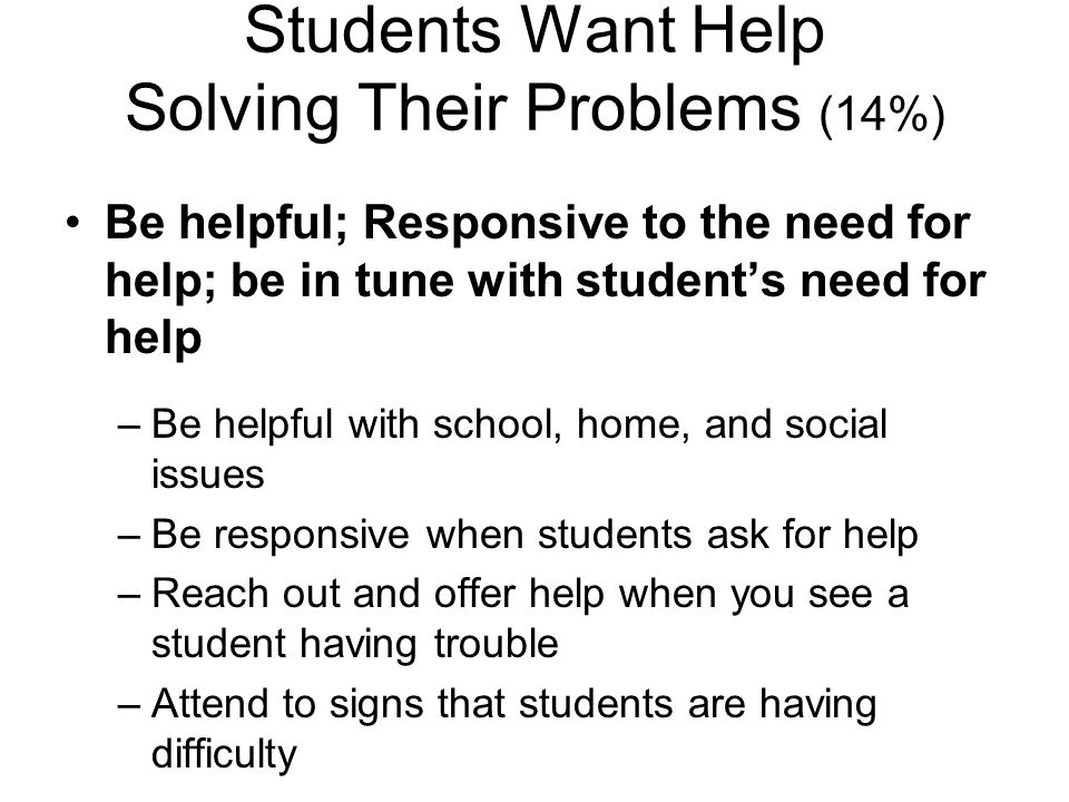 Students Want Help Solving Their Problems (14%)