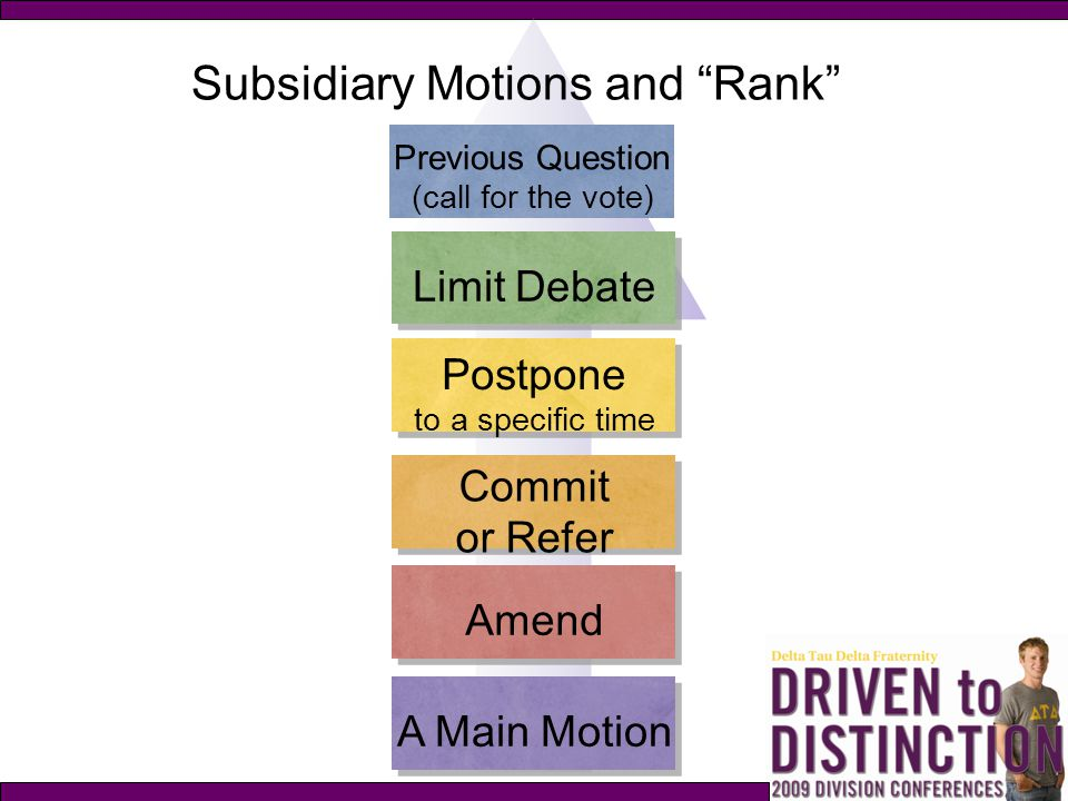 Subsidiary Motions and Rank