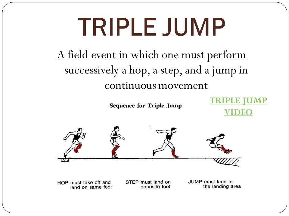 TRIPLE JUMP A field event in which one must perform successively a hop, a step, and a jump in continuous movement.