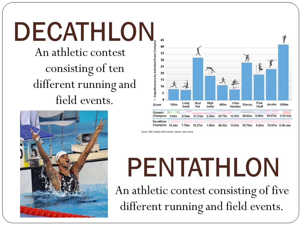 DECATHLON An athletic contest consisting of ten different running and field events. PENTATHLON.