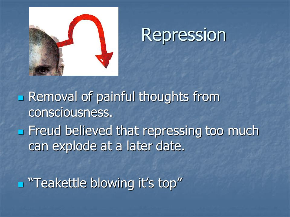 Repression Removal of painful thoughts from consciousness.