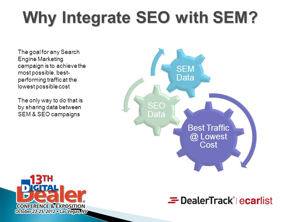 Why Integrate SEO with SEM