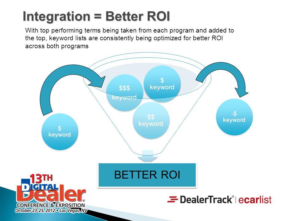 Integration = Better ROI