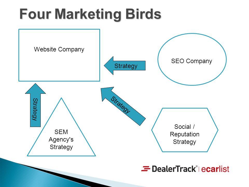 Four Marketing Birds Website Company SEO Company Strategy Strategy