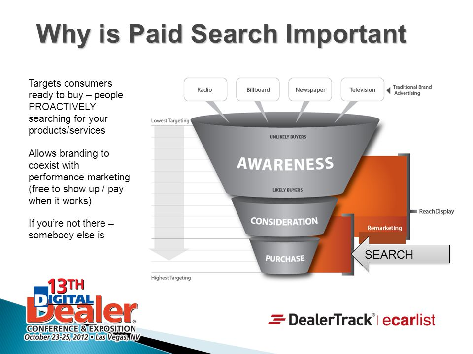 Why is Paid Search Important