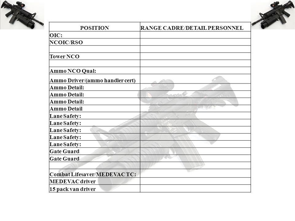 POSITION RANGE CADRE/DETAIL PERSONNEL. OIC: NCOIC/RSO. Tower NCO. Ammo NCO Qual: Ammo Driver/(ammo handler cert)