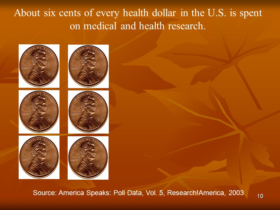 About six cents of every health dollar in the U. S