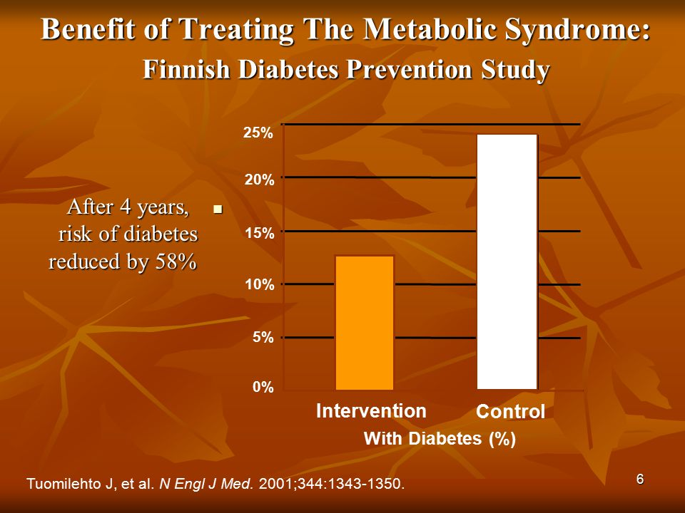 Benefit of Treating The Metabolic Syndrome: Finnish Diabetes Prevention Study