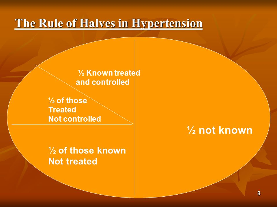 The Rule of Halves in Hypertension