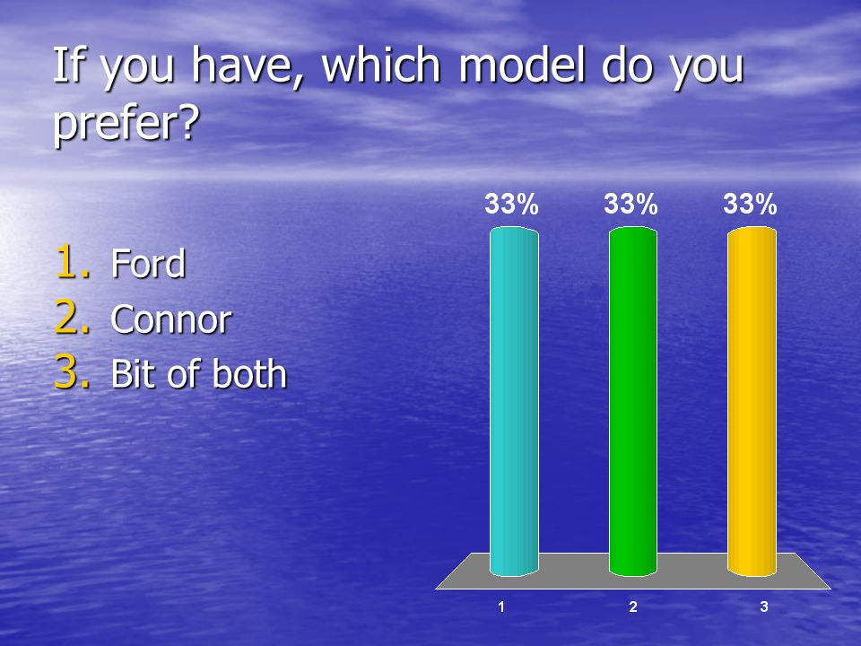 If you have, which model do you prefer