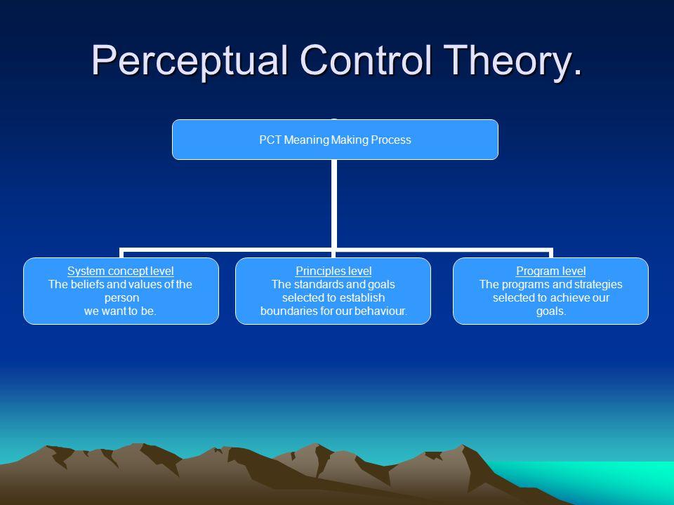 Perceptual Control Theory.
