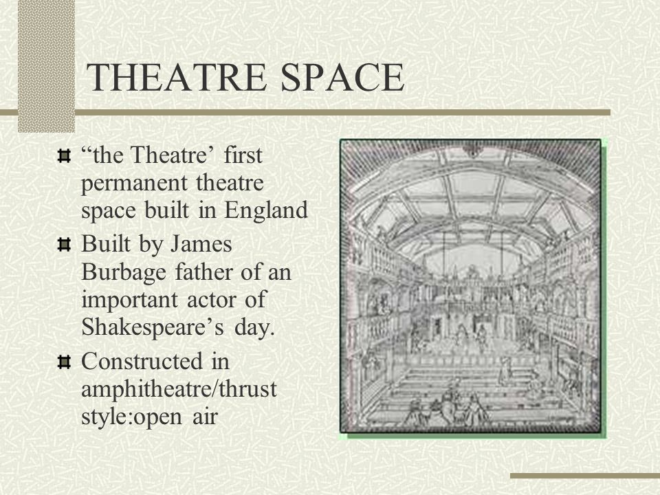 THEATRE SPACE the Theatre' first permanent theatre space built in England.