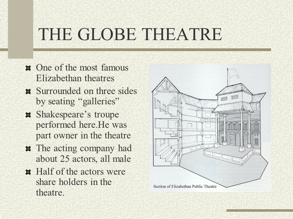 the importance of the audience of the shakespearean theater during the elizabethan age In exploring the role of audiences, i focus on today's audiences in today's  theatres  the moments of audience address in shakespeare's plays are the  moments  and in london included many adults of parenting age), used those  audience  in her shakespeare in production edition of the taming of the shrew , elizabeth.