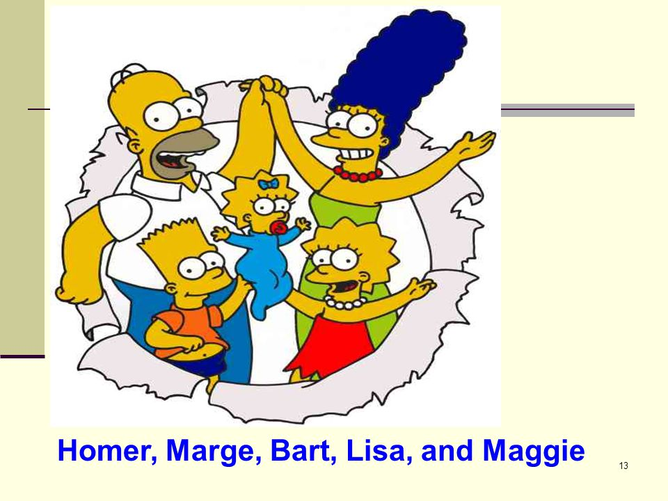 Homer, Marge, Bart, Lisa, and Maggie