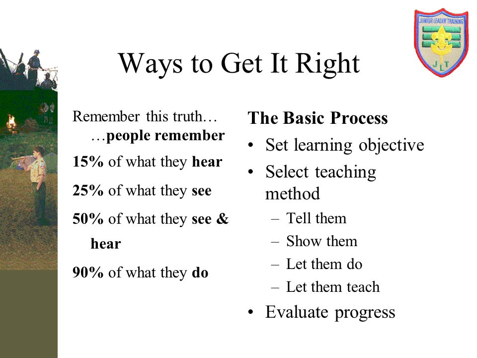 Ways to Get It Right The Basic Process Set learning objective
