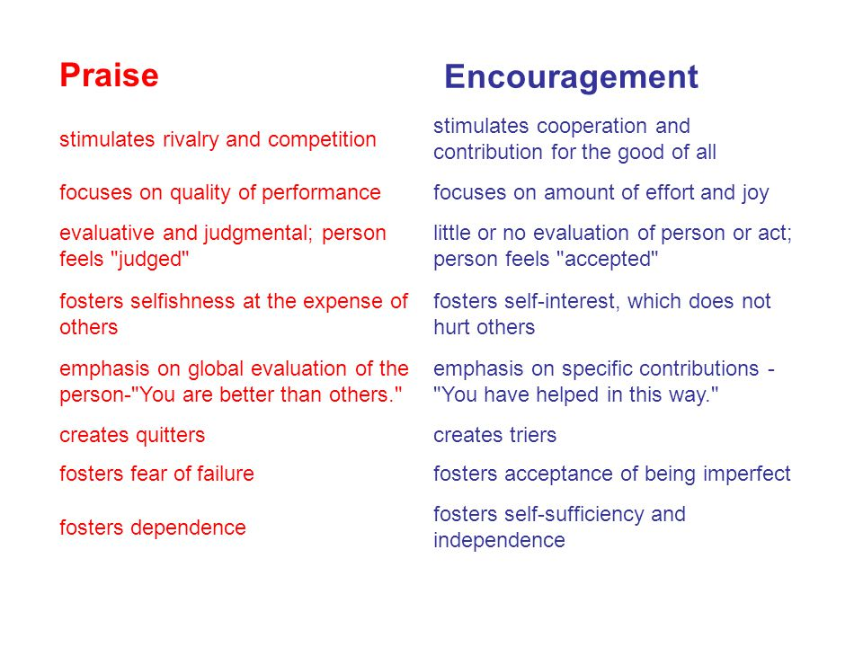 Encouragement Praise stimulates rivalry and competition