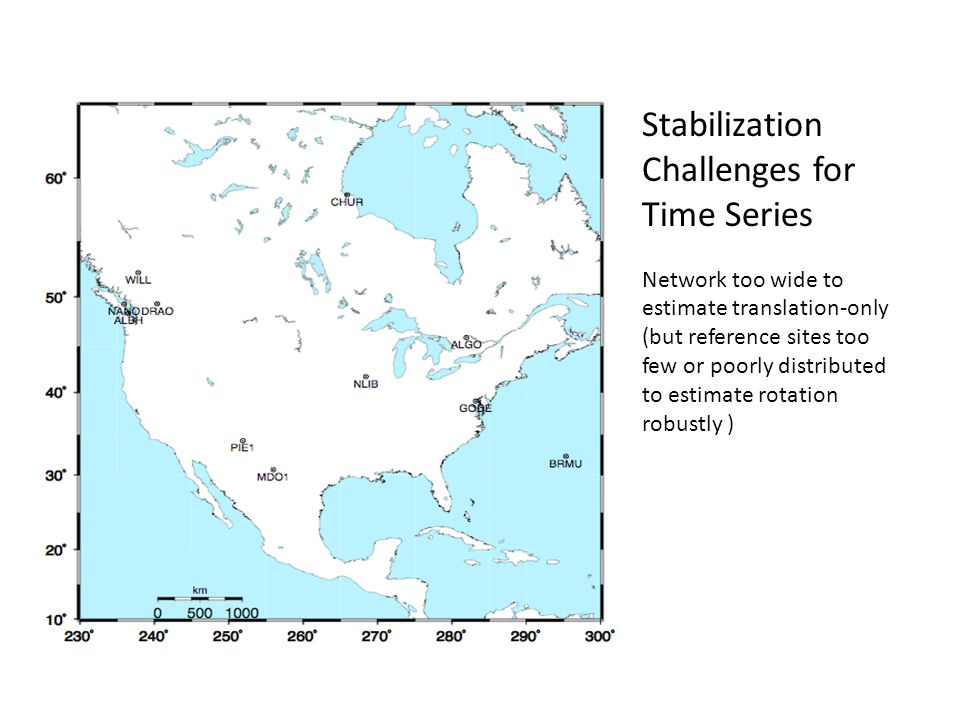 Stabilization Challenges for Time Series