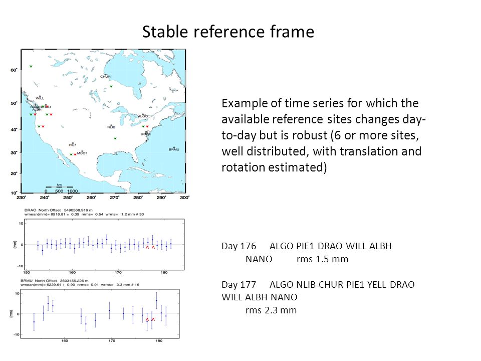 Stable reference frame