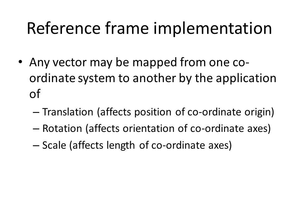Reference frame implementation