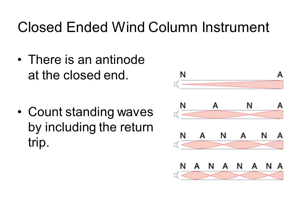 Closed Ended Wind Column Instrument