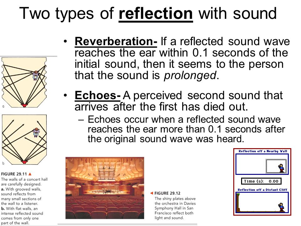 Two types of reflection with sound