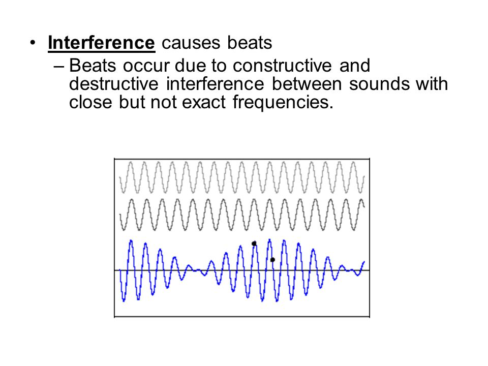 Interference causes beats