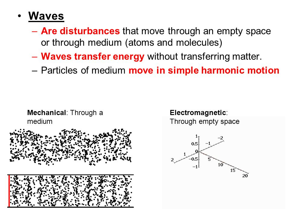 Waves Are disturbances that move through an empty space or through medium (atoms and molecules) Waves transfer energy without transferring matter.