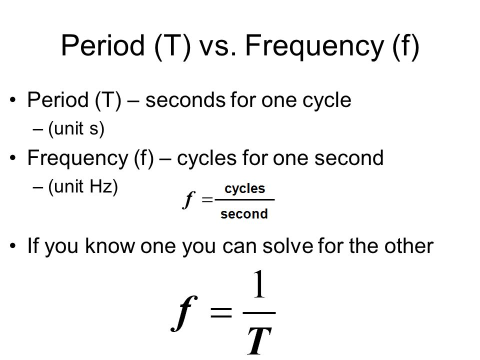 Period (T) vs. Frequency (f)