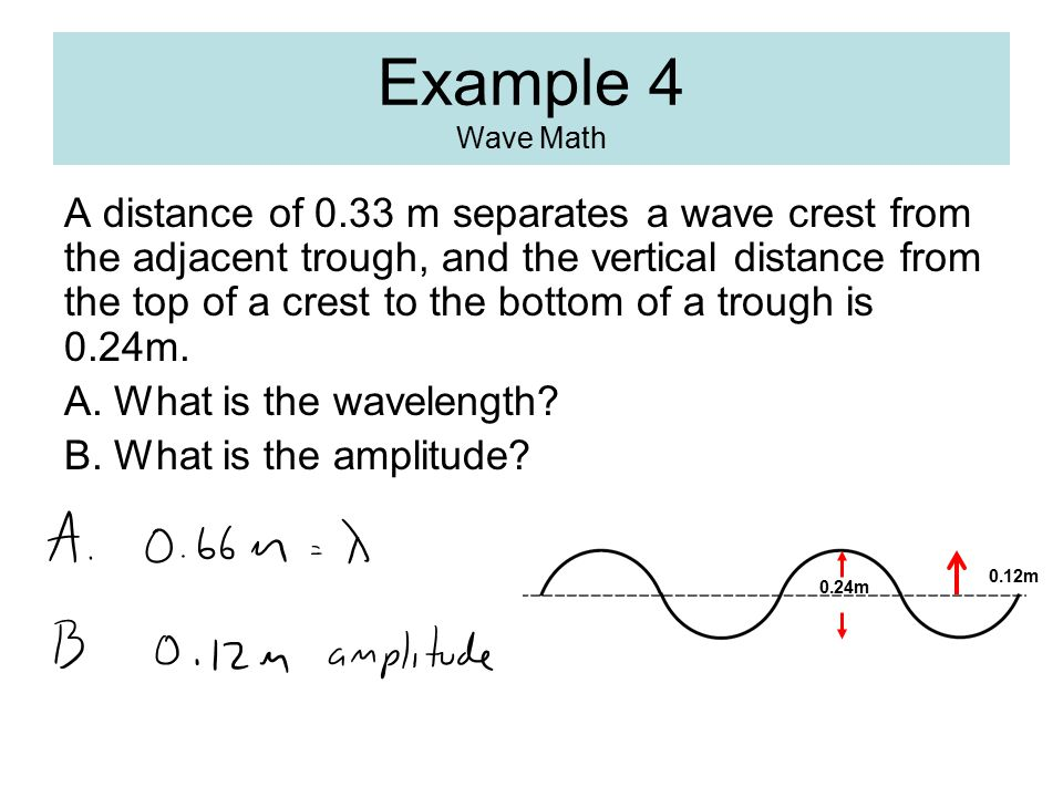 Example 4 Wave Math