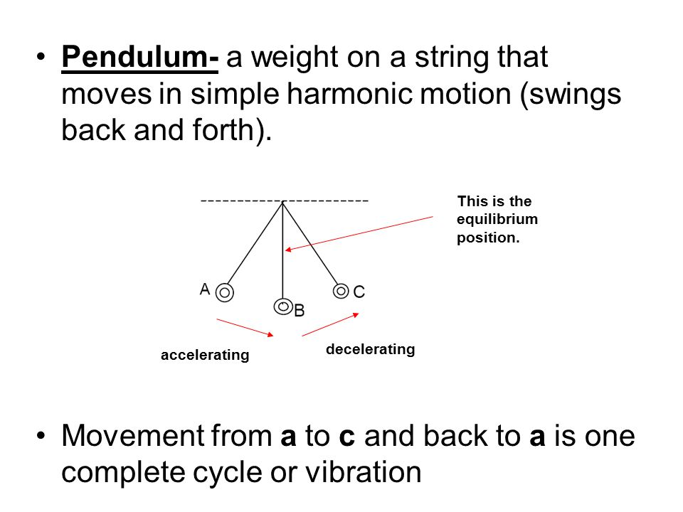 Movement from a to c and back to a is one complete cycle or vibration