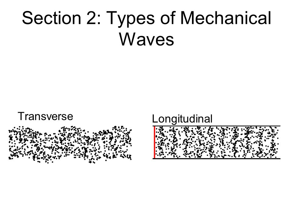 Section 2: Types of Mechanical Waves