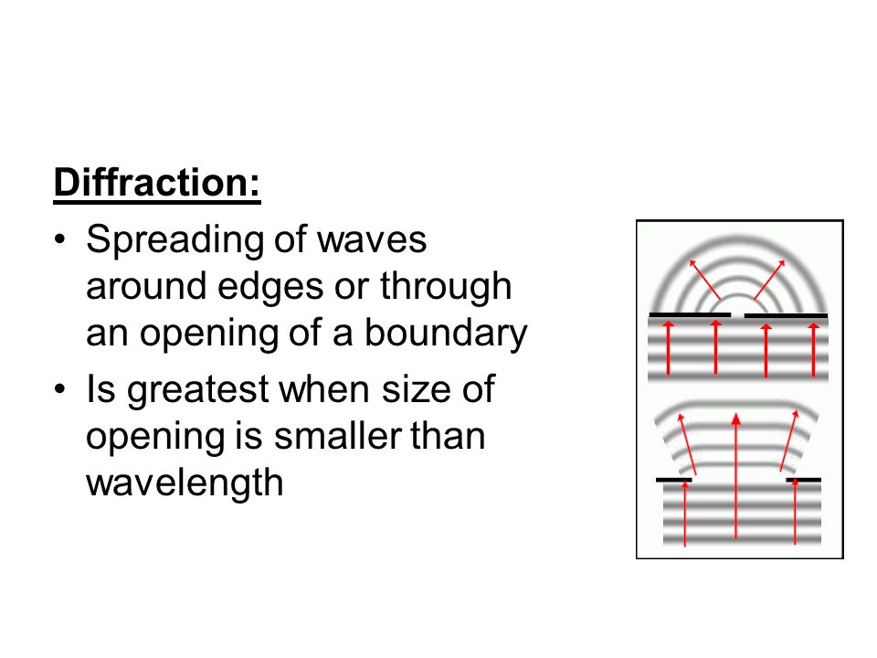 Diffraction: Spreading of waves around edges or through an opening of a boundary.