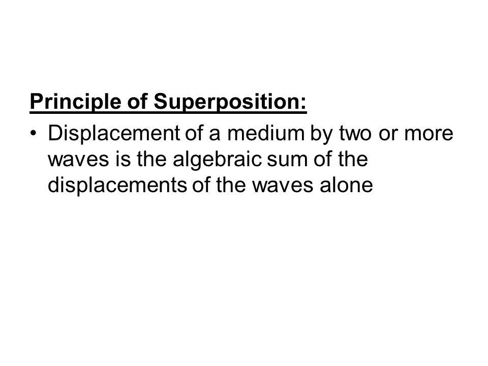 Principle of Superposition: